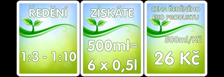 Eco produkt české firmy Missiva